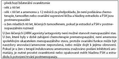 NCCN definice postmenopauzy (podle NCCN guidelines pro invazivní karcinom prsu, verze 1/2016).