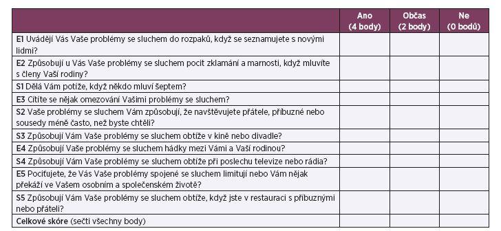 Screeningový dotazník sluchového hendikepu – zkrácená verze