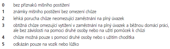 Nurickova klasifikace.