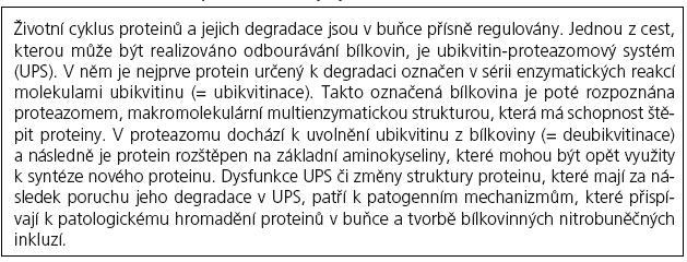 Rámeček 1. Ubikvitin proteazomový systém (UPS).