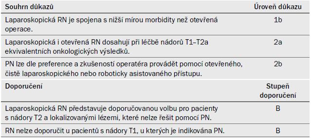 Souhrn důkazů a doporučení k části 7.1.3.3