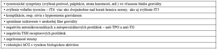 Klinické príznaky gestačnej tyreotoxikózy