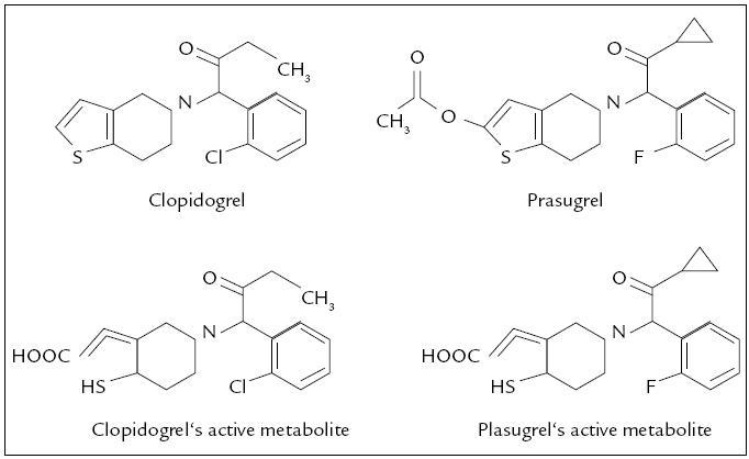 Clopidogrel a Prasugrel, chemická struktura.