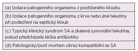 Modifikovaná Newmanova kritéria septické artritidy (SA).