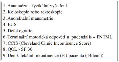 Vyšetření nutná před SNS Tab. 3. Examinations required prior to SNS