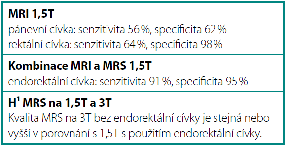 Senzitivita a specificita MRI + MRS