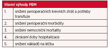 Pět hlavních výhod Patient Blood Management