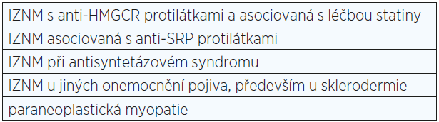 Formy imunitně zprostředkované nekrotizující myopatie (IZNM)