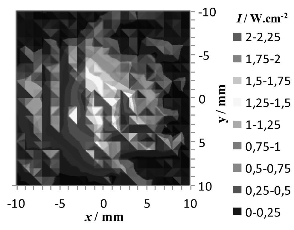 Intenzita v centru Petriho misky (d = 0,4 mm)