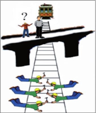 Obr. 1B. Osobní morální rozhodnutí