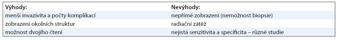 CT kolonografie – srovnání s optickou kolonoskopií.