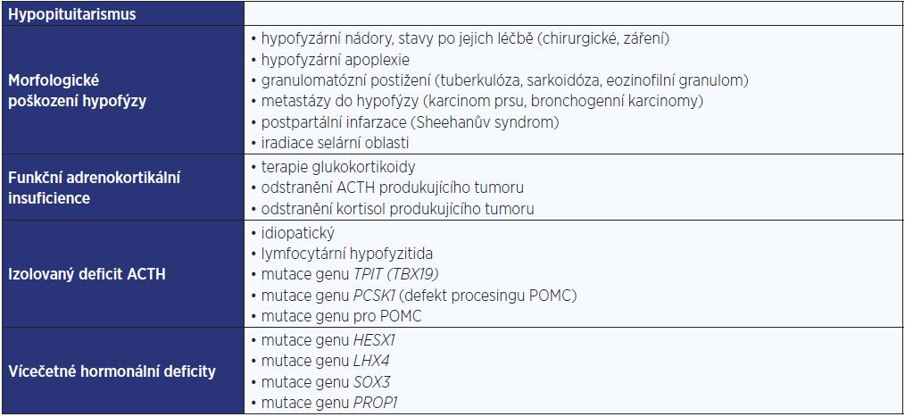 Příčiny sekundární adrenokortikální insuficience