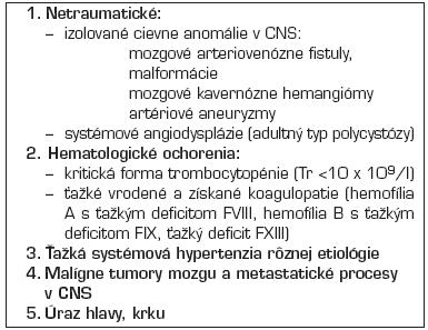 Príčiny hemoragických artériových mozgových príhod u detí.