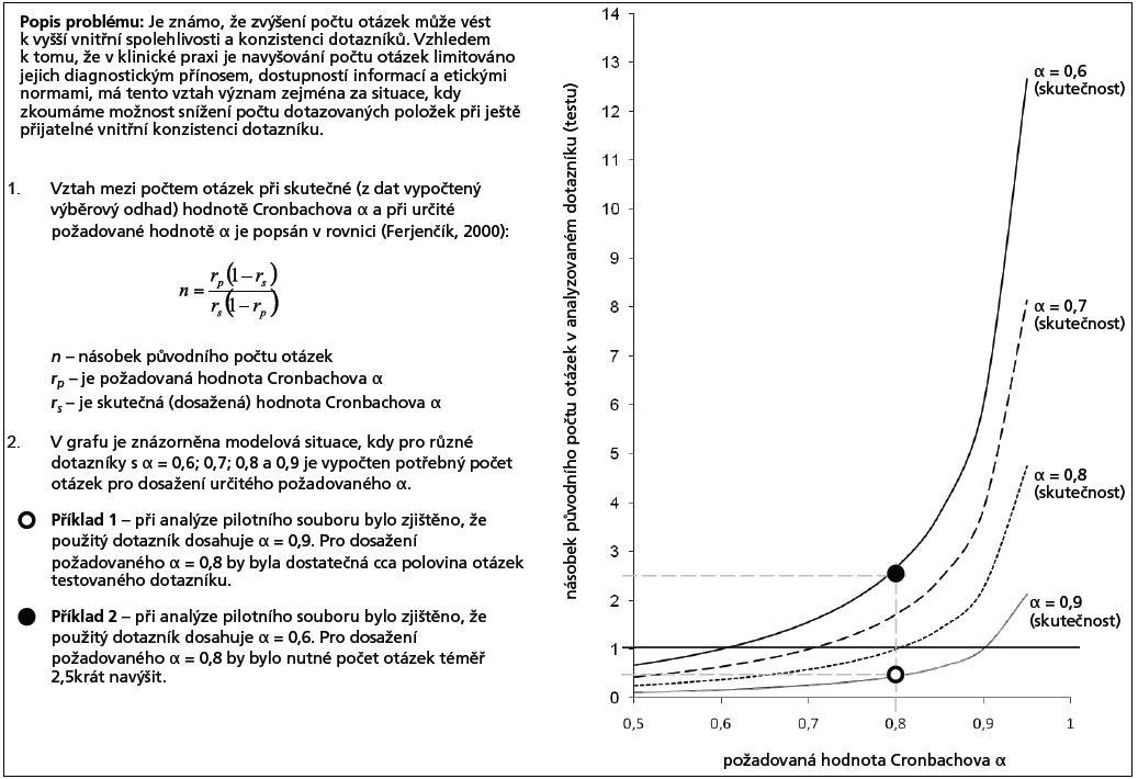 Příklad 4. Odhad optimálního počtu položek v dotazníkovém šetření.