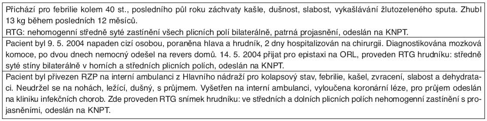 Příklady zanamnézy pacientů sTBC