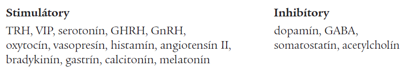 Faktory ovplyvňujúce hladiny prolaktínu.