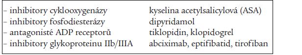 Léky s protidestičkovým účinkem využívané léčebně.