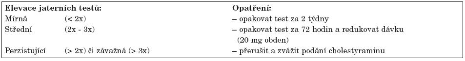 Doporučení postupu při hepatotoxicitě leflunomidu.