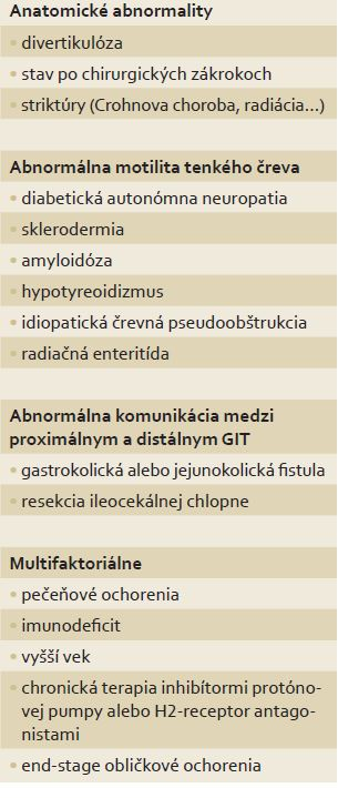 Klinické stavy spojené so SIBO. Tab. 1 Clinical conditions associated with SIBO.