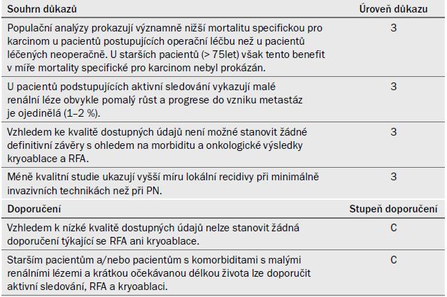 Souhrn důkazů a doporučení k části 7.1.4.3.7
