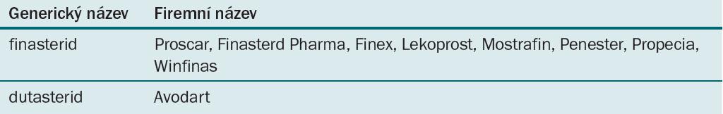 Inhibitory 5alfa-reduktázy.
