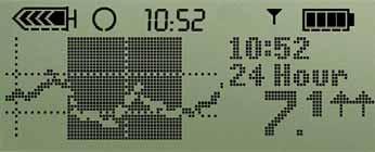 Obrazovka kontinuálního monitoru glykemie.