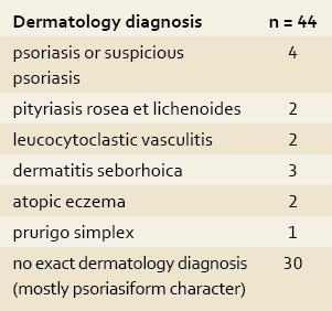 Skin complications in patients with inflammatory bowel disease treated with infliximab and adalimumab. Tab. 2. Kožní komplikace u pacientů s idiopatickými střevními záněty léčených infliximabem a adalimumabem.