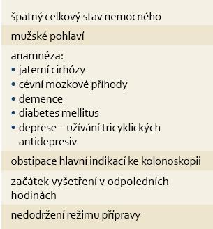 Prediktory špatné střevní přípravy [2,37,38]. Tab. 2. Predictors of poor bowel preparation [2,37,38].