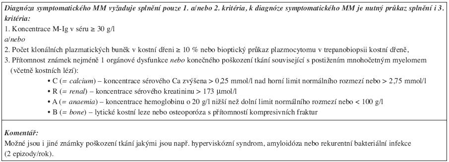 Diagnostická kritéria mnohočetného myelomu dle IMWG, 2003.