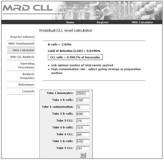 Výpočet procenta reziduálních CLL buněk v internetové aplikaci ( ). Kalkulátor informuje o procentu B-lymfocytů, limitu detekce konkrétní analýzy, procentu CLL buněk a případném nedostatečném naměřeném počtu leukocytů a relativně vysoké kontaminaci B-lymfocytárního gate T-lymfocyty.