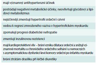 Hlavní klinické výhody inhibitorů ACE