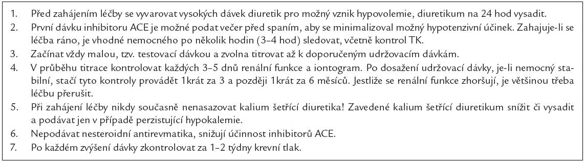 Postup při zahájení léčby inhibitory ACE.