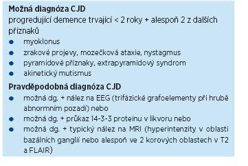 Diagnostická kritéria CJD (podle WHO – 2002)(1, 2, 4).