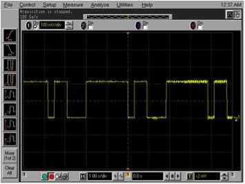 Fig. 5: PWM signal with 200 mV amplitude.