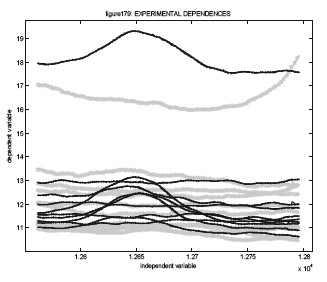 """Fig. 8: See comments in the section """"Pictorial exemplifications of real data, Figures 1-9""""."""