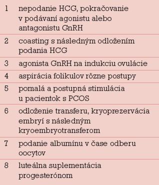 Sekundárna prevencia OHSS.