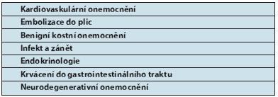 Tabuka 1. Indikace k hybridnímu vyšetření v nenádorové diagnostice