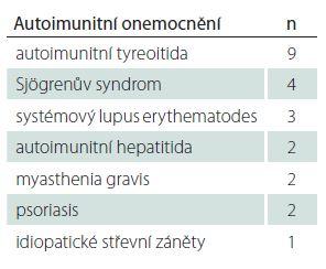 Koincidence neuromyelitis optica a poruch jejího širšího spektra s dalšími autoimunitními onemocněními.