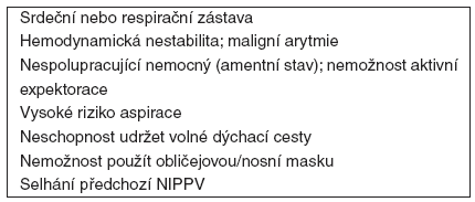 Kontraindikace neinvazivní ventilace