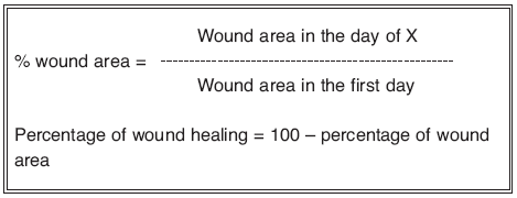 The percentage of wound healing was calculated by Walker formula after measurement of the wound area