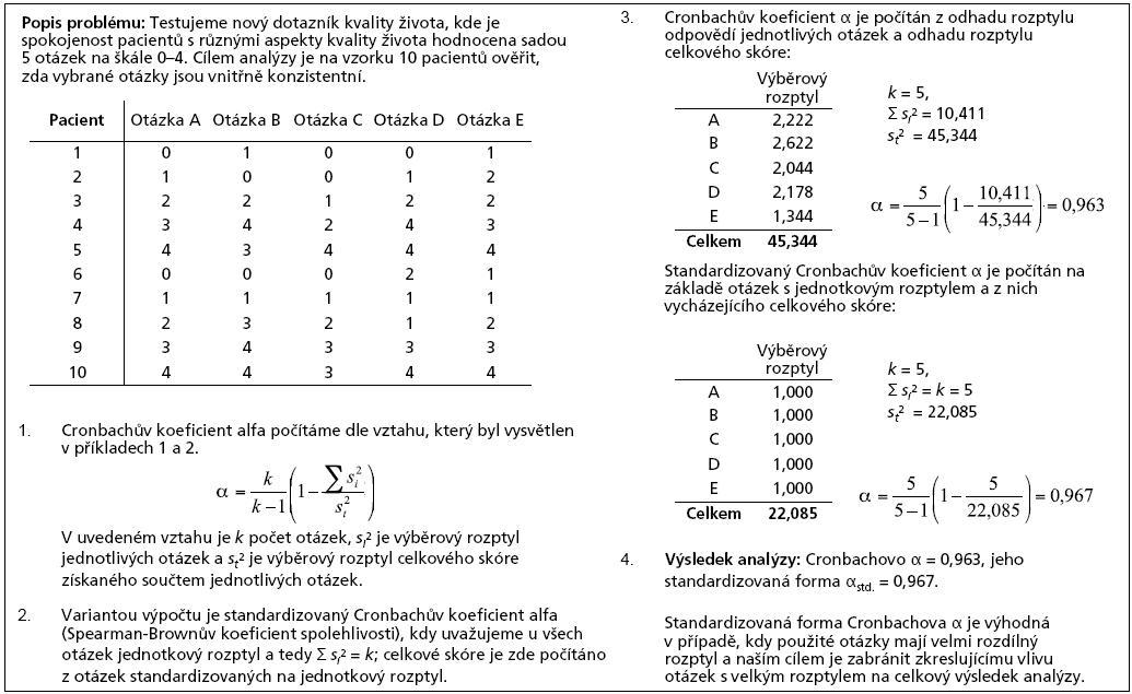 Příklad 3. Výpočet standardizovaného Cronbachova koeficientu alfa.
