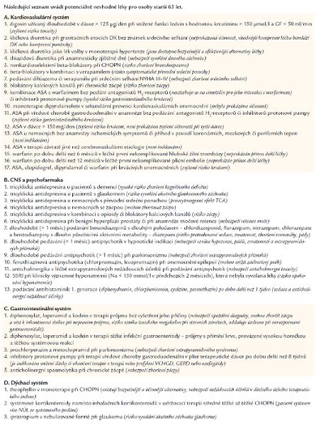 STOPP kritéria: screening potenciálně rizikové preskripce u seniorů.