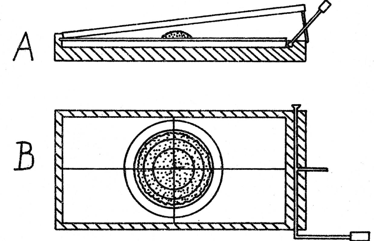 Schéma extenzometra: A – náčrt, B – pôdorys (po stlačení horným sklíčkom)