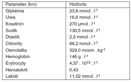 Hodnoty vybraných laboratórnych parametrov pri prijatí