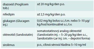 Farmaka používaná pro medikamentózní (konzervativní) léčbu hyperinzulinizmu (obchodní názvy v závorce)