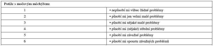 Patient Perception of Bladder Condition (PPBC/PBC)