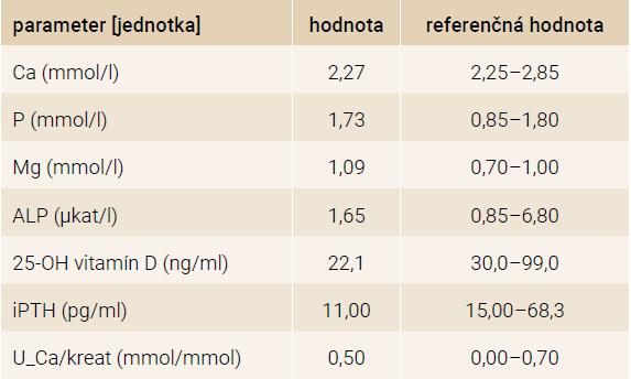 Laboratórne výsledky (kazuistika 2)