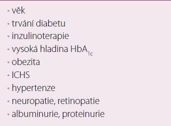 Rizikové faktory pro vznik srdečního selhání u diabetiků.