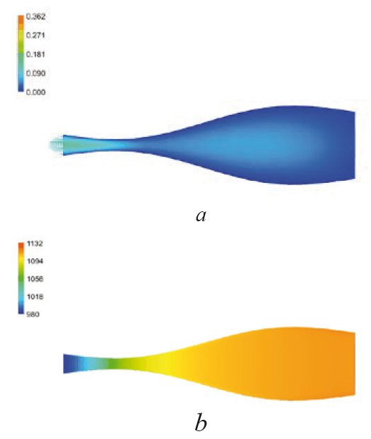 Fig. 9: Velocity (a) and pressure distributions (b) at φ = 0.3.