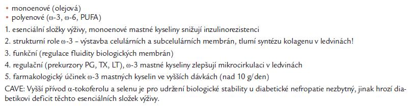 Role nenasycených mastných kyselin.